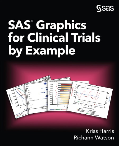 SAS Graphics for Clinical Trials by Example by Kriss Harris